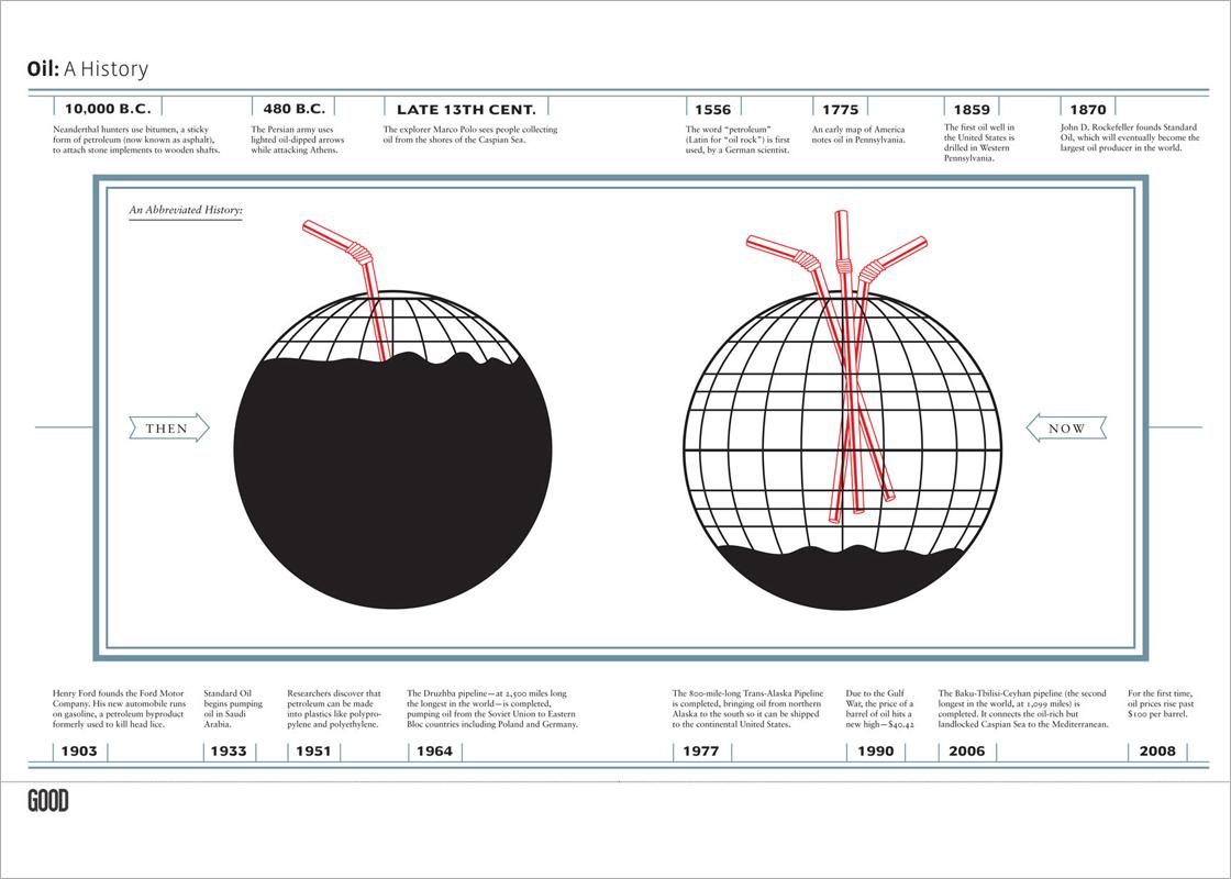 HOW Design Magazine: 'Information Overload' by Jess Sand
